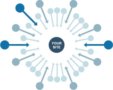 نکاتی برای استفاده صحیح از فرم ها و لینک گذاری در سایت ها طراحی سایت لینک بیلدینگ سئو link building