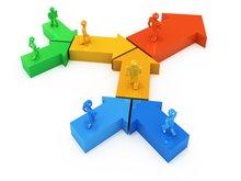 سازمان های فرایند محور و نقش BPM در آن ها Process-oriented organizations طراحی سایت